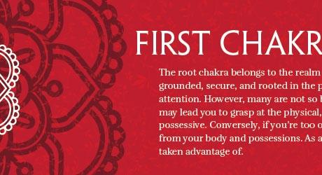First Chakra
